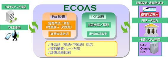 ECOAS_fig.png